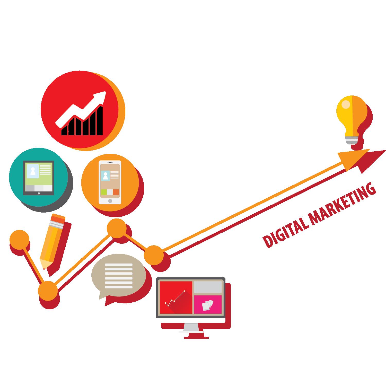 strategie digitali web marketing produttivo